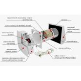 Приточно-вытяжная вентиляция (рекуператор)